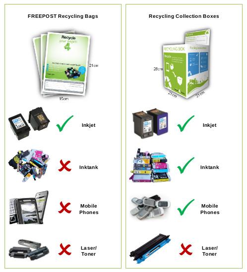 recycle4charity-diagram.jpg